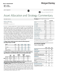 April 1,2013 Asset Allocation and Strategy Commentary